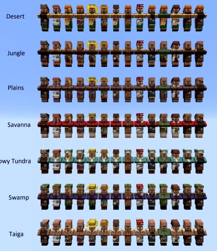 minecraft villager uiterlijk